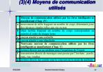 3 4 moyens de communication utilis s