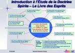 introduction l tude de la doctrine spirite le livre des esprits1