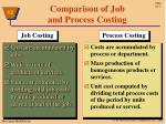 comparison of job and process costing