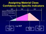 assigning material class confidence for specific indicators