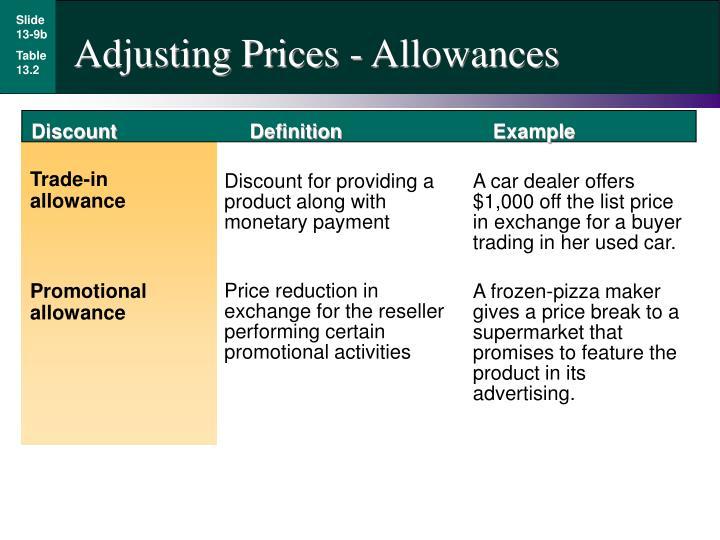 Adjusting Prices - Allowances
