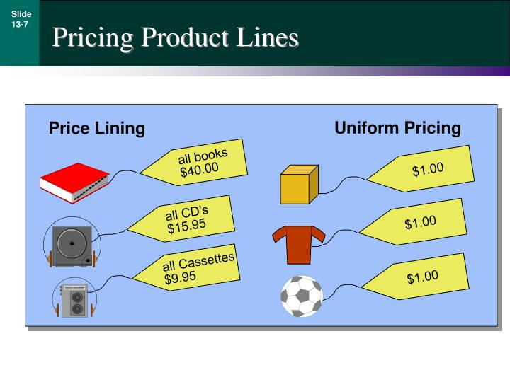 Pricing Product Lines