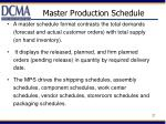master production schedule1