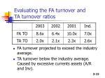 evaluating the fa turnover and ta turnover ratios