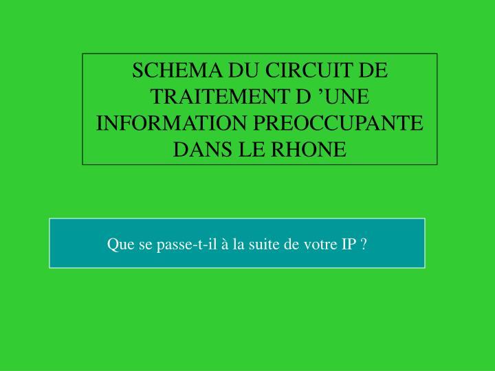 SCHEMA DU CIRCUIT DE TRAITEMENT D'UNE INFORMATION PREOCCUPANTE DANS LE RHONE