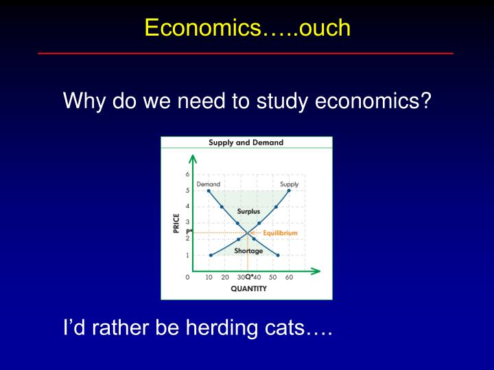 Economics…..ouch