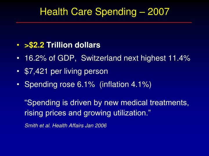 Health Care Spending – 2007