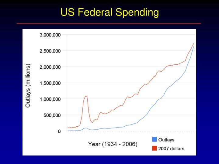 US Federal Spending