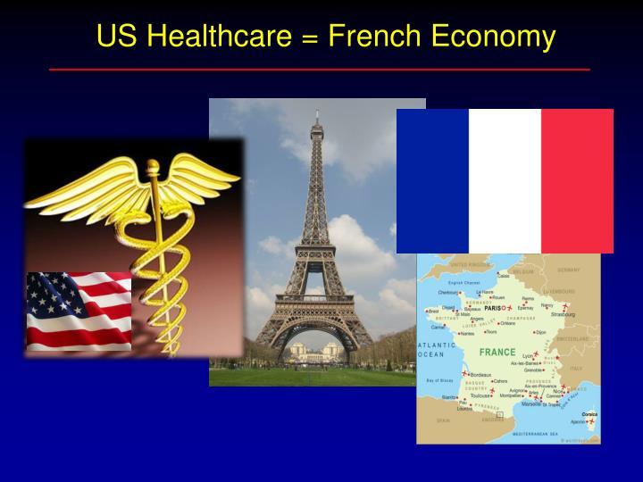 US Healthcare = French Economy