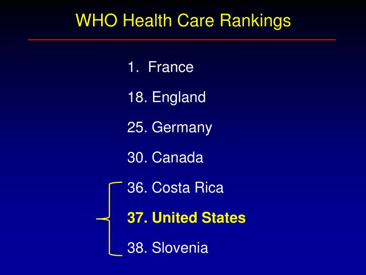 WHO Health Care Rankings