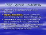 three types of unconformity