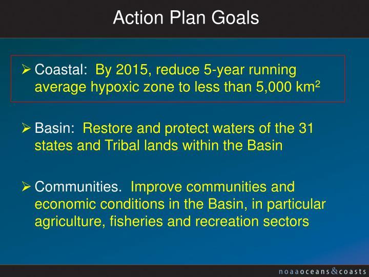 Action Plan Goals
