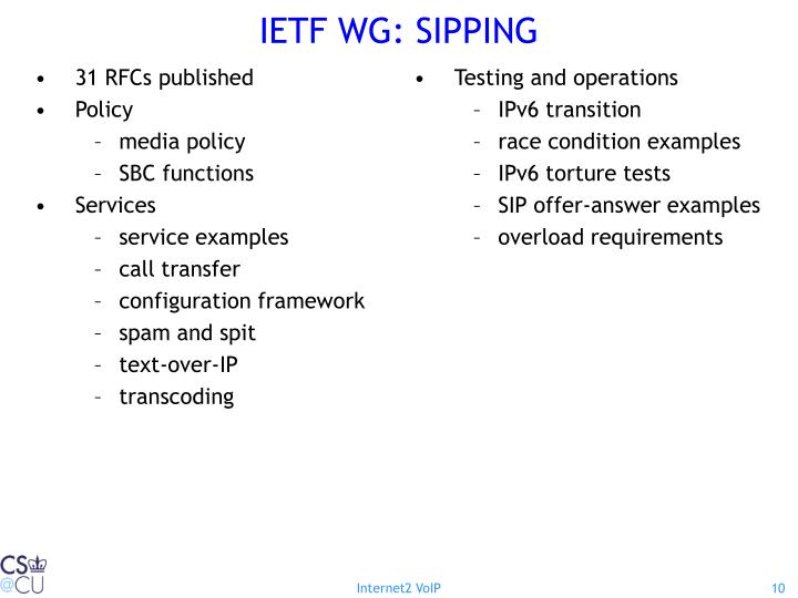 IETF WG: SIPPING