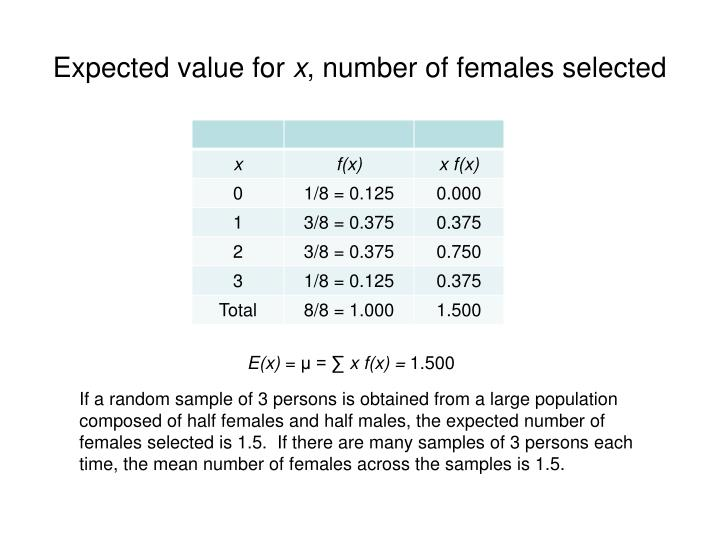 Expected value for