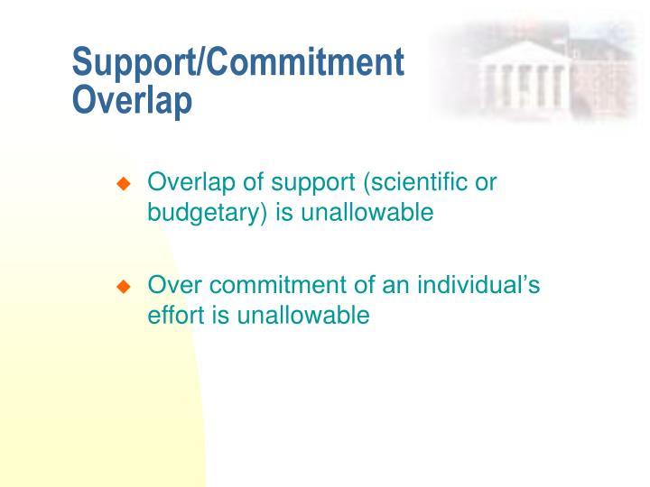 Support/Commitment Overlap