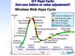 ict hype cycle dot com failure or value adjustment