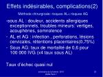effets ind sirables complications 2 m thode chirurgicale risques al risques ag