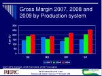gross margin 2007 2008 and 2009 by production system