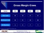 gross margin ewe