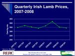 quarterly irish lamb prices 2007 2008