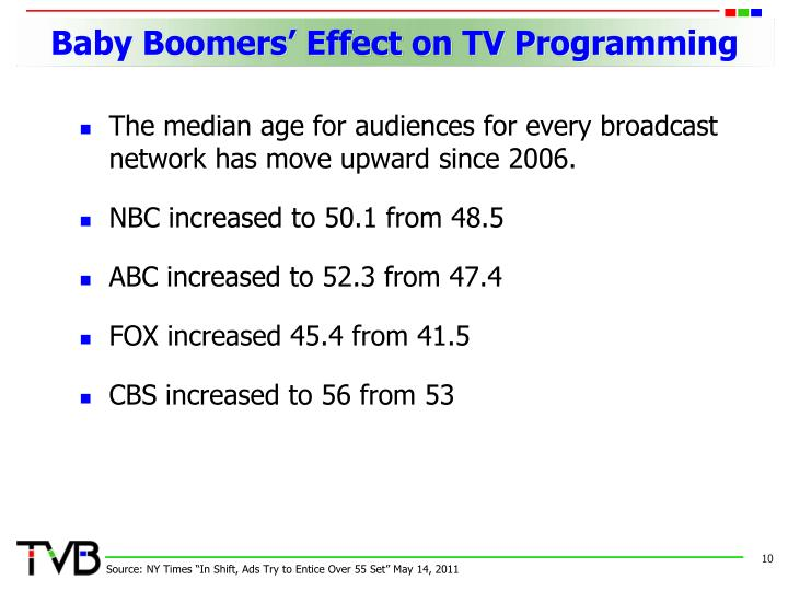 Baby Boomers' Effect on TV Programming