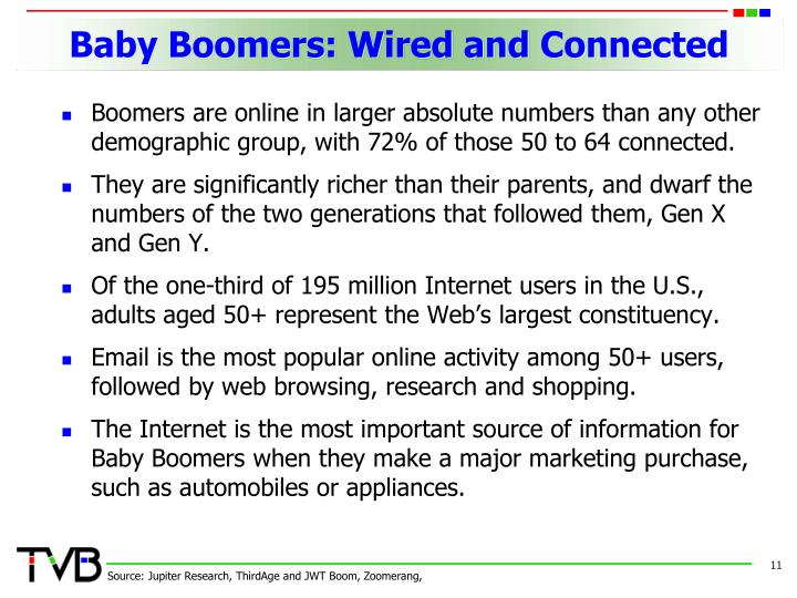 Baby Boomers: Wired and Connected