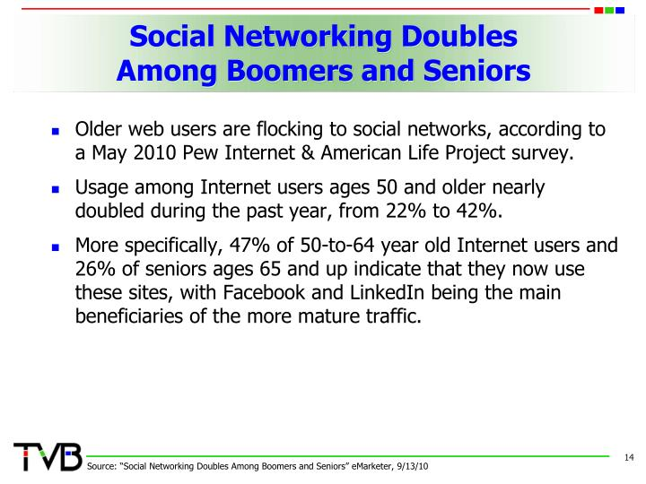 Social Networking Doubles