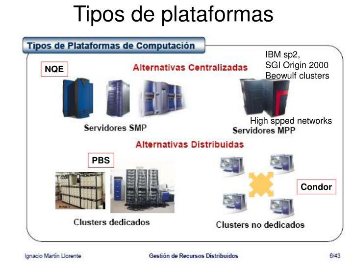 Tipos de plataformas