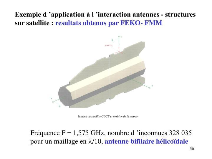 Exemple d'application à l'interaction antennes - structures  sur satellite :