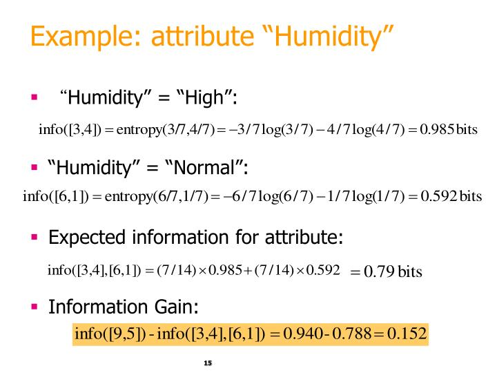 """Example: attribute """"Humidity"""""""