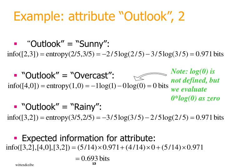 """Example: attribute """"Outlook"""", 2"""