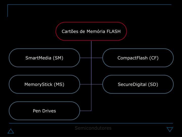 Semicondutores