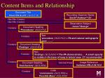 content items and relationship1