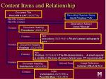 content items and relationship2