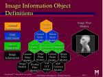 image information object definitions
