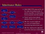 inheritance rules