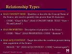 relationship types2