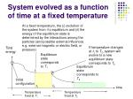 system evolved as a function of time at a fixed temperature