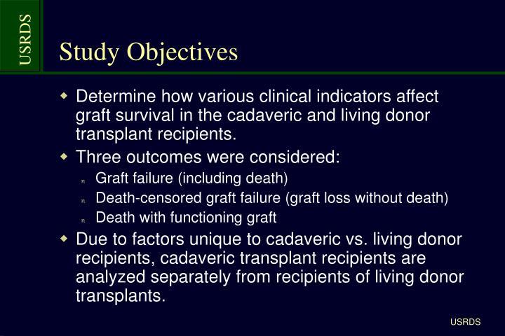 Study Objectives
