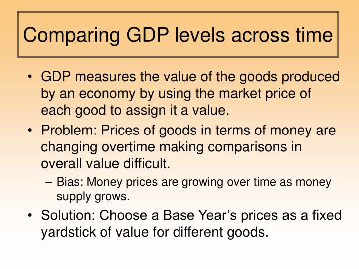 Comparing GDP levels across time