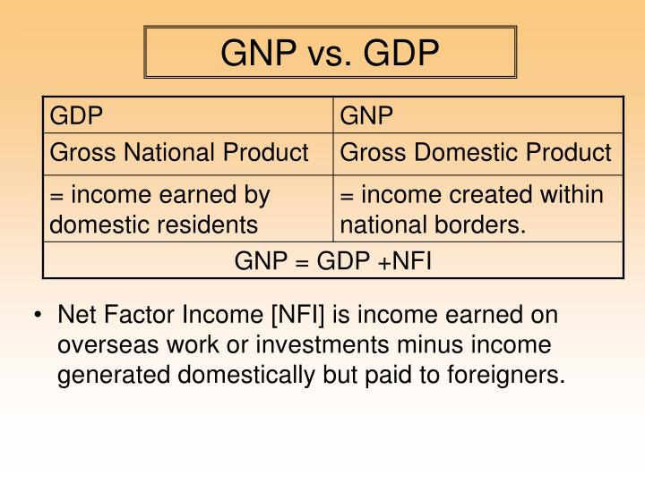 GNP vs. GDP