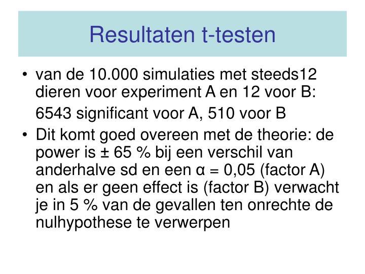 Resultaten t-testen