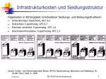 infrastrukturkosten und siedlungsstruktur