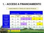 1 acceso a financiamiento1