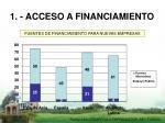 1 acceso a financiamiento2