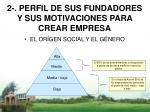 2 perfil de sus fundadores y sus motivaciones para crear empresa