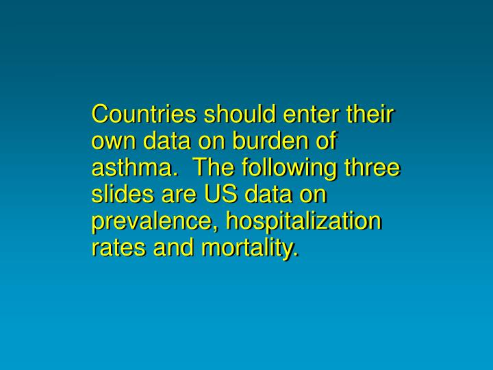Countries should enter their own data on burden of asthma.  The following three slides are US data on prevalence, hospitalization rates and mortality.