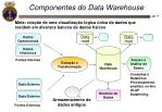 componentes do data warehouse