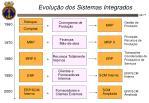 evolu o dos sistemas integrados5
