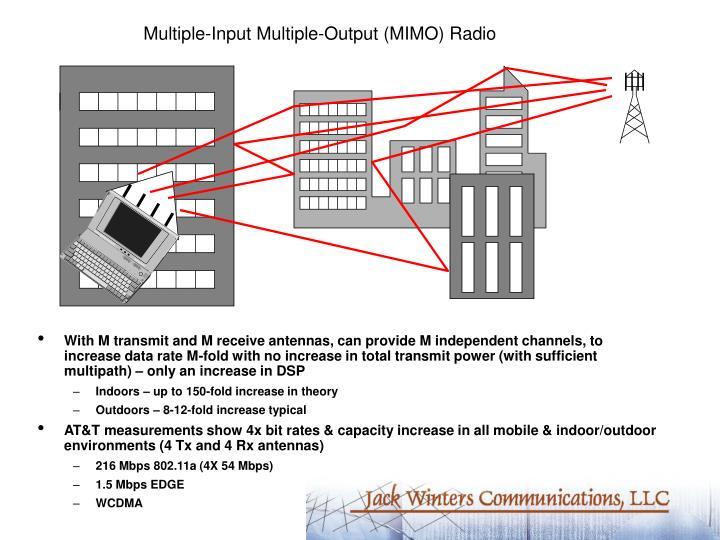 Multiple-Input Multiple-Output (MIMO) Radio